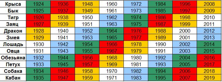 30 января 1989 год по восточному календарю ткани предпочтительнее
